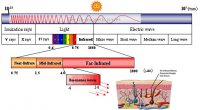 infrared-ray-and-far-infrared-difference.jpg