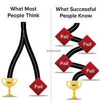 What-Successful-People-know.png